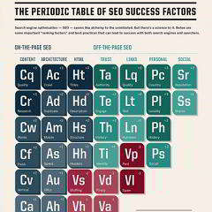 SEO Table List